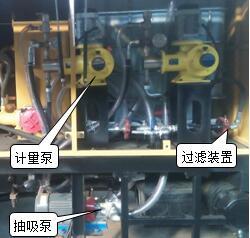 喷浆车速凝剂系统